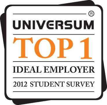 2012 - Student Survey