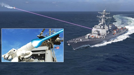 US Navy instaluje potężne antydronowe lasery na niszczycielu USS Dewey