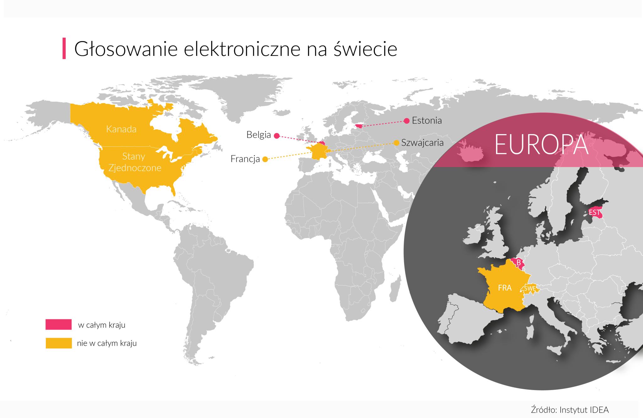 E-voting na świecie