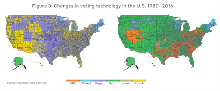 Różnice w sposobach głosowania między wyborami w 1980 i 2016 roku