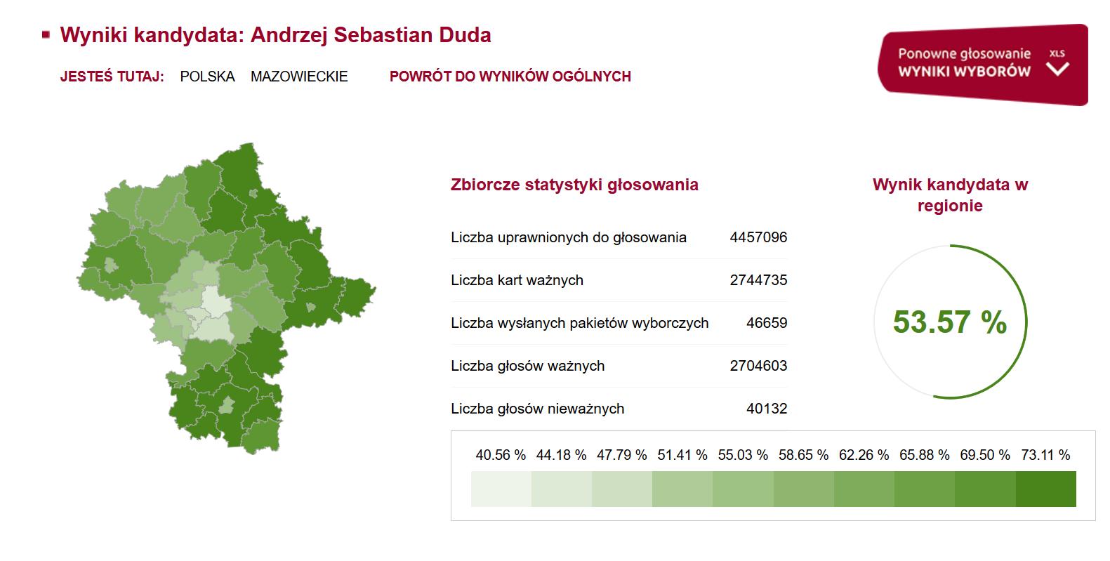 Województwo mazowieckie: wyniki Andrzeja Dudy w drugiej turze wyborów prezydenckich w 2015 roku