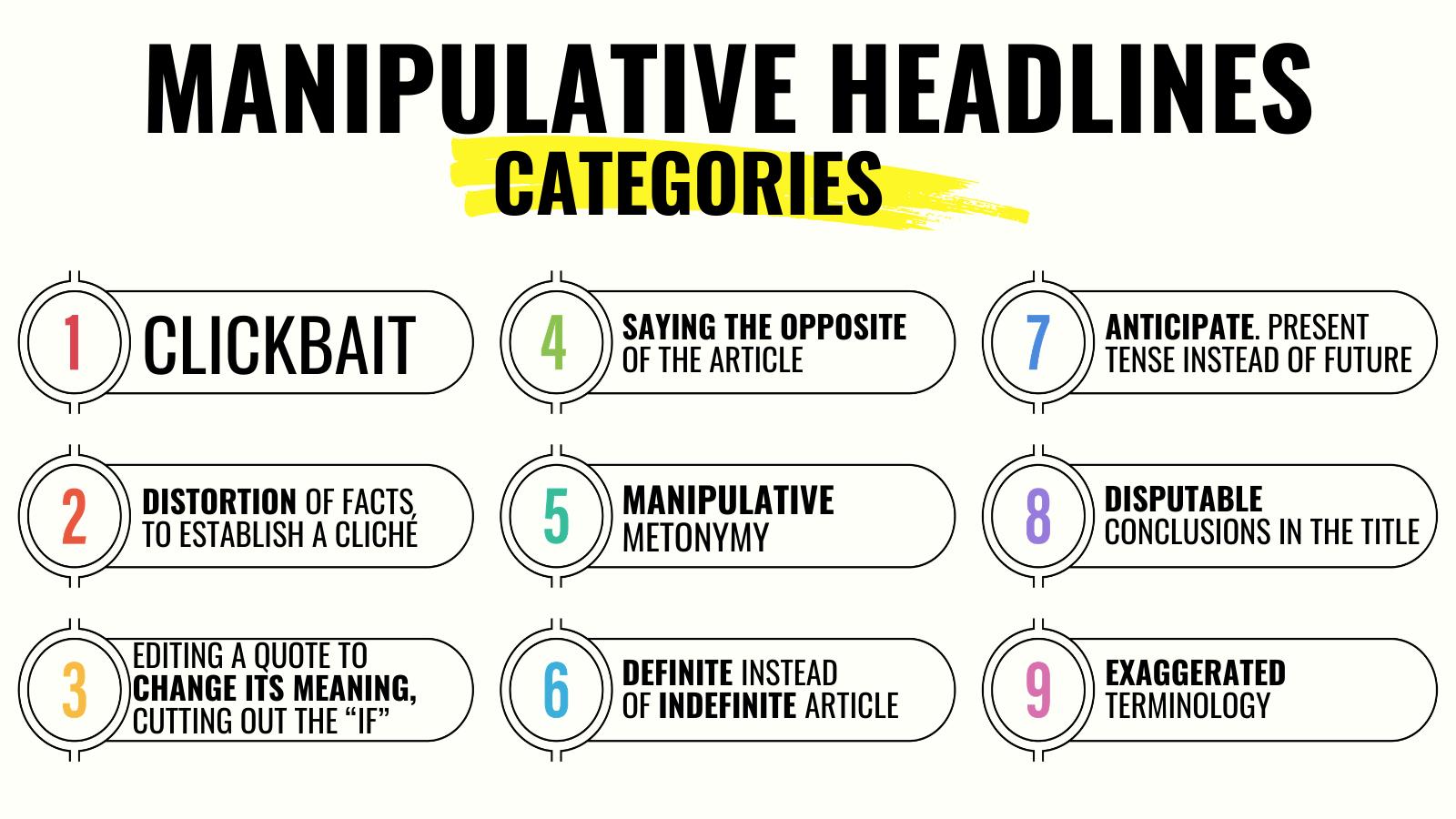 Dziewięć kategorii manipulujących nagłówków