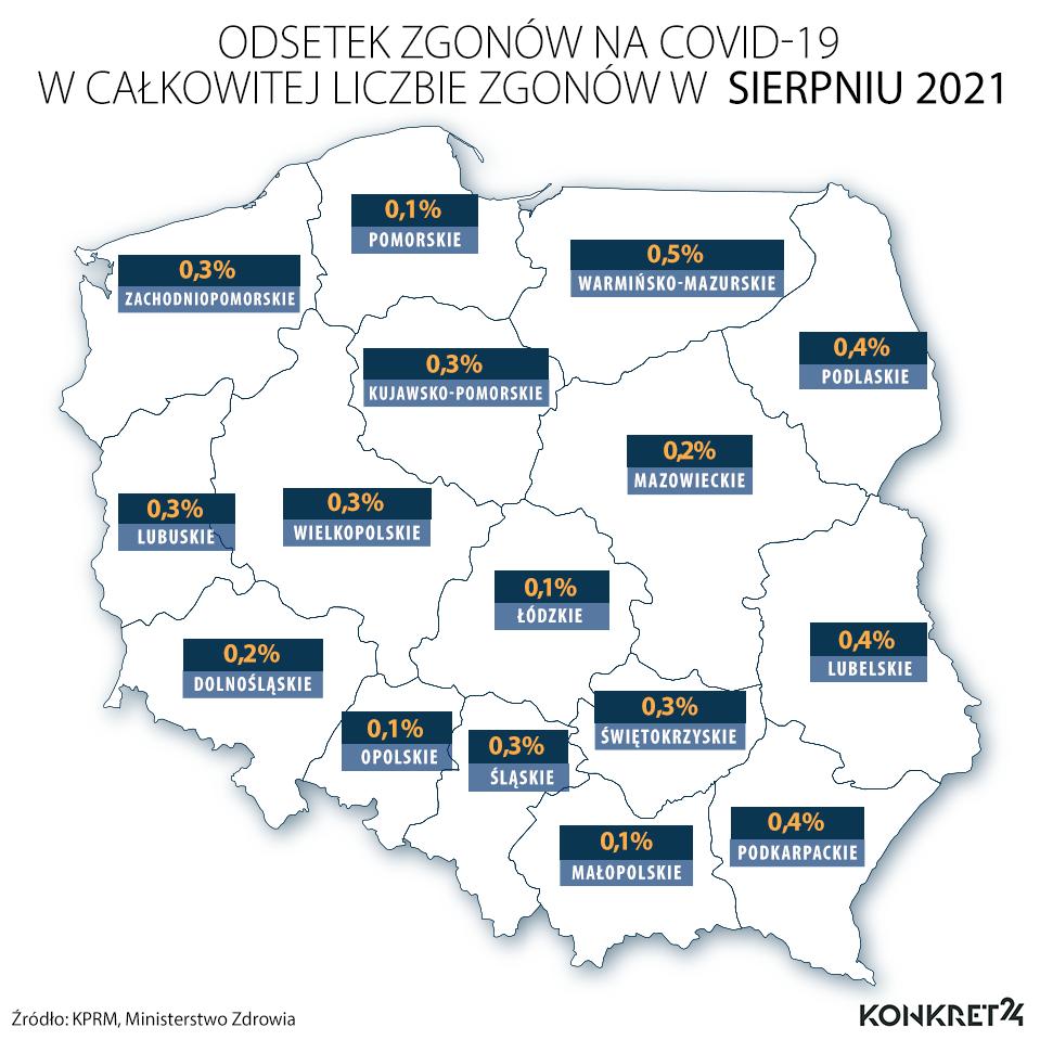Odsetek zgonów na COVID-19 w całkowitej liczbie zgonów w sierpniu 2021
