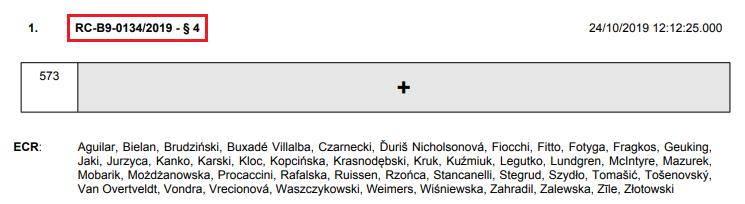Europosłowie ERK głosujący za przyjęciem paragrafu 4 rezolucji