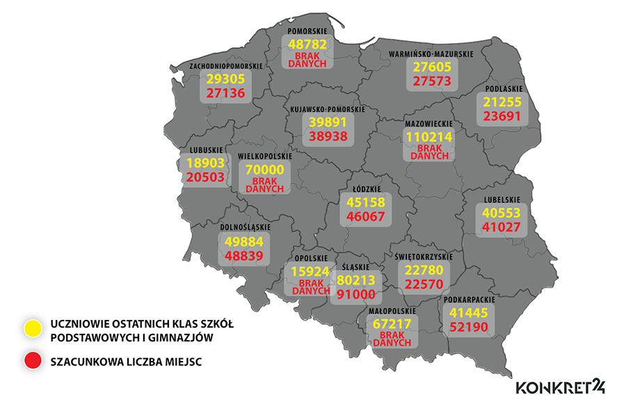 Liczby rekrutacji 2019/2020 z podziałem na województwa