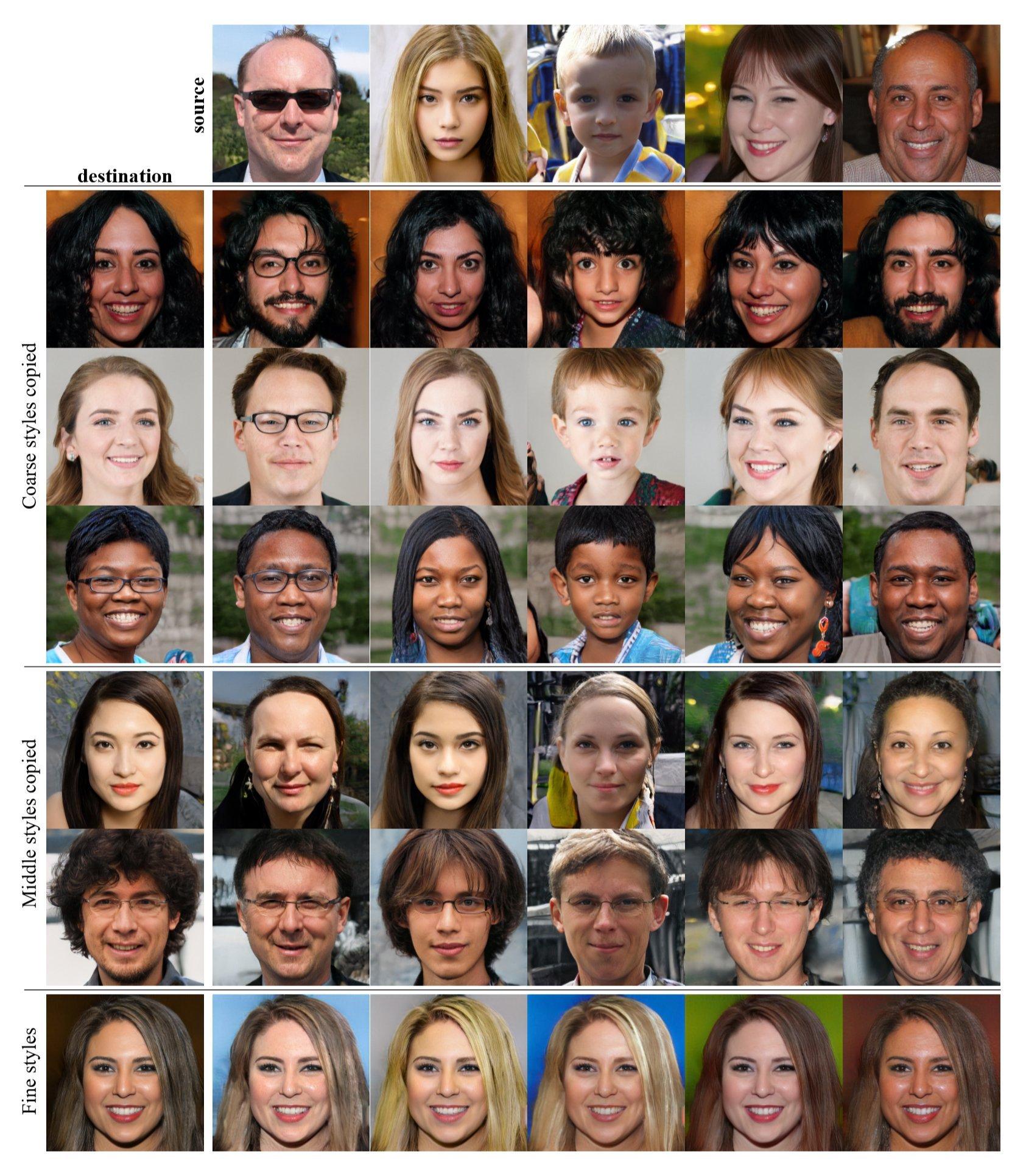 Model Nvidia budował mieszał cechy osób ze zdjęć z górnego i z lewego rzędu