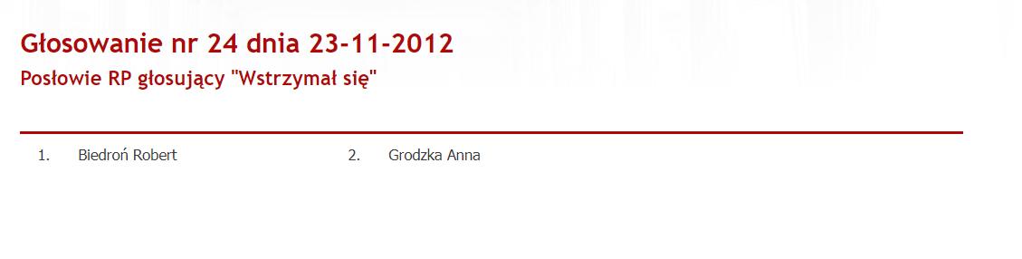 Głosowanie w sprawie nowelizacji części ustaw związanej z wejściem w życie podwyższenia wieku emerytalnego (23 listopada 2012)