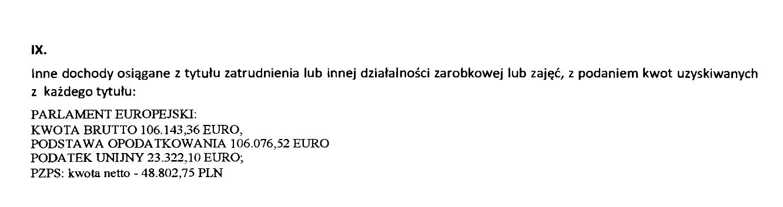 Dochody europosła Ryszarda Czarneckiego w 2019 roku