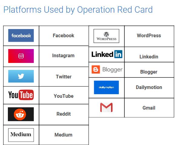 """Lista serwisów i platform wykorzystywanych w """"Operacji Czerwona Kartka"""""""