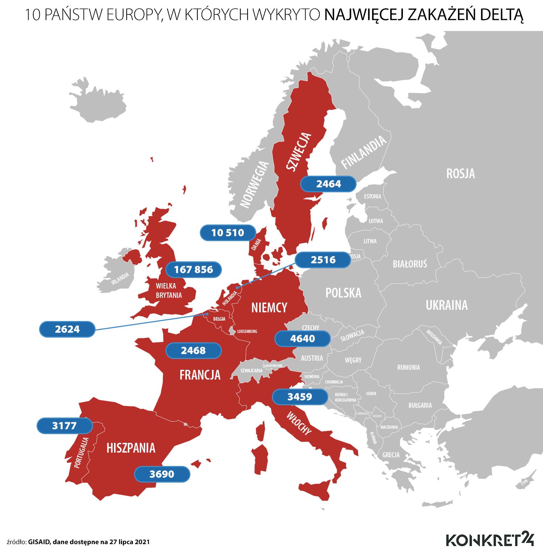 10 państw Europy, w których wykryto najwięcej zakażeń Deltą (dane z 27 lipca 2021)