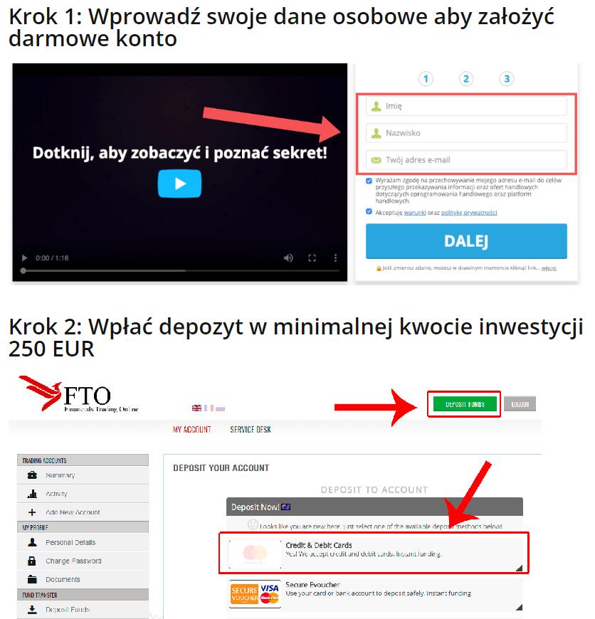 Schemat zachęcający do inwestowania na stronie o Marcinie Mellerze i Magdzie Mołek