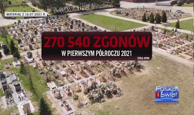 Wzrost liczby zgonów w Polsce